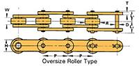 Transportadora Series Acima Do Tamanho Roller Tipo