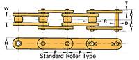 Transportadora Series Roletes Padrão Tipo