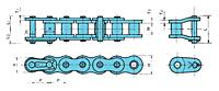 Feixe Simples De Transmissão Lambda® Correntes-2