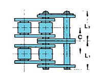 Feixe Duplo De Transmissão Lambda® Correntes-2