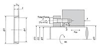 Power Lock EL Series Dispositivo De Trava Sem Chaveta-2