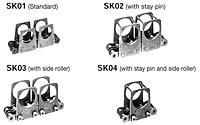 ATC Corrente SK Tipo