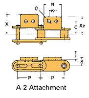 Corrente Transportadora Lambda De Passo Duplo Aditamento-A-2