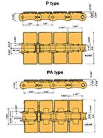 Corrente Transportadora Lamdba Série TS Com Placas Em Aço Inox - 2