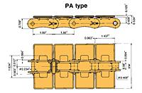 Corrente Transportadora Lamdba Série TS Com Placas Em Aço Inox - PA Tipo