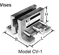 Modelo CV-1